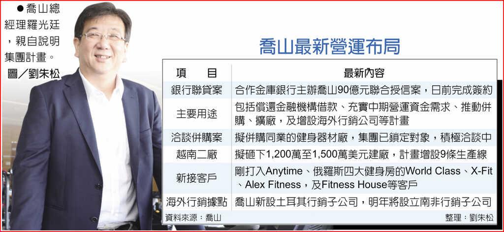 喬山最新營運布局 喬山總經理羅光廷,親自說明集團計畫。圖/劉朱松