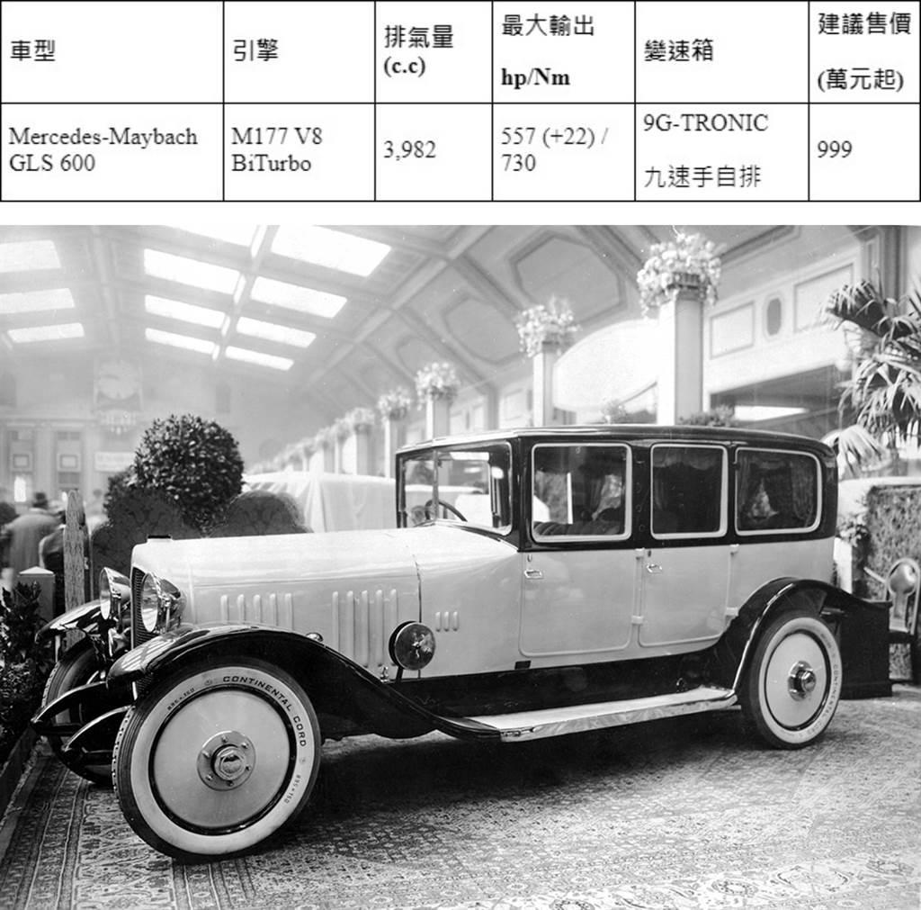 自1921年Maybach的創立起,即以「Create the very best from the very best」作為品牌唯一信仰,在完美之中創造最完美的絕佳藝品。隨著Maybach 承襲齊柏林飛船先進技術,以飛行般的完美舒適乘坐體驗稱霸歐陸,成為市場上擁有最為美型且豪奢汽車品牌。直至近代,在Mercedes的推波助瀾下,Maybach更達到無比的奢華境界,展現出頂級豪華的造車品質。延續至今,在2021年即將邁入第100週年的Maybach ,永不止息的品牌精神,再創經典。