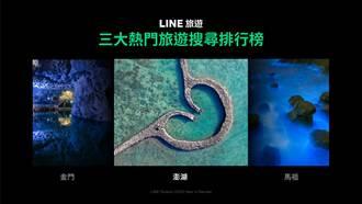 2020年瘋國旅 三大外島上榜LINE旅遊熱搜旅遊地