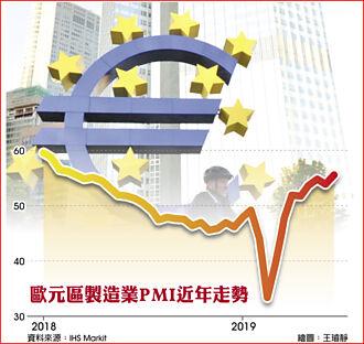 歐12月製造業PMI 32月高