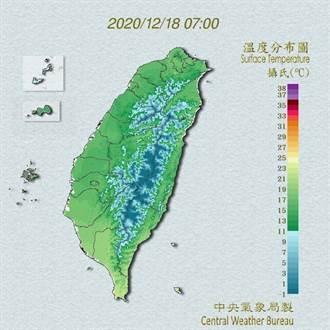北台今天空檔好天氣! 吳德榮:周末北台濕涼微冷
