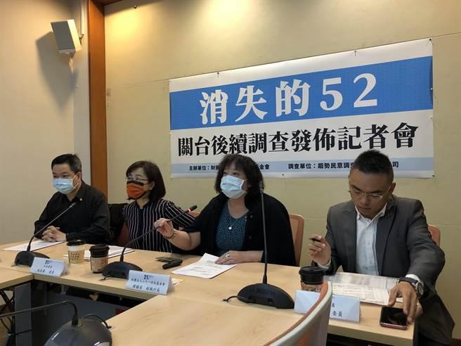 21世纪基金会今天发布民调,七成民眾不能接受52台空频。(赵婉淳摄)