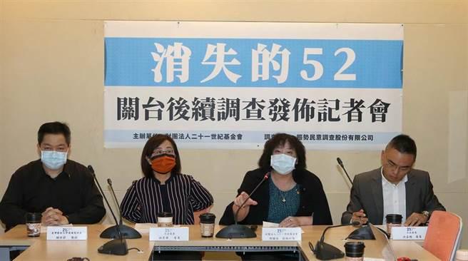 财团法人二十一世纪基金会举行有关中天新闻台关台后续民调记者会。(赵双杰摄)