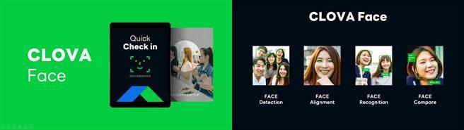 CLOVA Face兼具隱私與便利 現正式開放在台商用。(LINE提供/黃慧雯台北傳真)