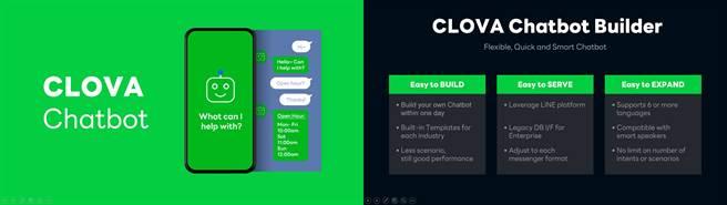 CLOVA Chatbot發展成熟 現正式開放在台商用。(LINE提供/黃慧雯台北傳真)