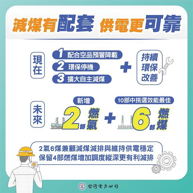 台中電廠推出自主減煤計畫,運轉機組再減2部。圖/台電提供