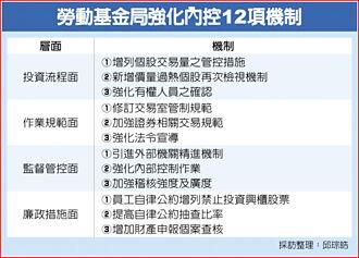 防炒股自肥 勞動基金局強化12項內規