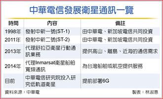 超前部署6G 中華電研發低軌道衛星