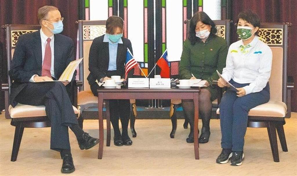 美國在台協會(AIT)處長酈英傑(左)16日到台中市政府拜訪市長盧秀燕(右)。(圖/本報系資料照)
