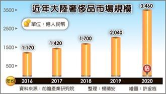 陸奢侈品消費熱 今年衝3,460億人民幣