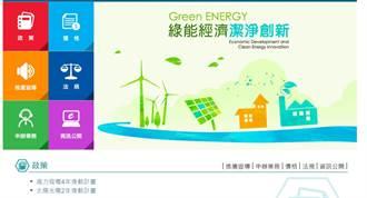台電明年採購風電每度7.15元 比夏季最高電費還貴