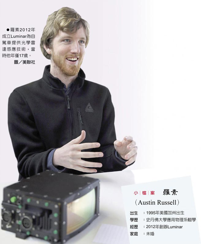 羅素小檔案 羅素2012年成立Luminar為自駕車提供光學雷達感應技術,當時他年僅17歲。圖/美聯社