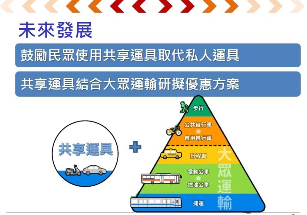 臺北推4U共享運具的定位及未來措施。(圖/臺北市政府提供)