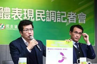 綠民調:民進黨支持度逾3成居冠 國民黨16.2%