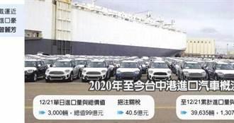 44年第一次 百億豪車大船入台中港