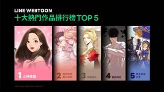 LINE WEBTOON公布十大熱門作品 冠軍蟬連三年人氣夯