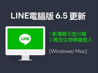 LINE電腦版6.5更新 可以自訂聊天室分類太貼心