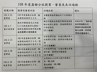 《電機股》永大還原108年盈餘分派過程 力挺獨董陳世洋專業判斷