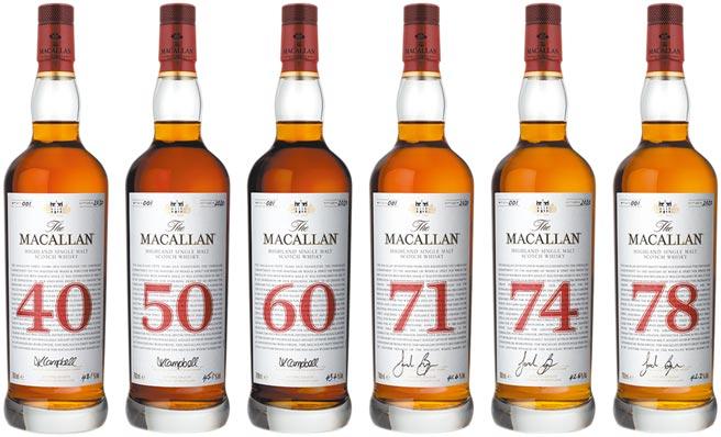 帶領全世界威士忌收藏家們回味麥卡倫歷史最古老的威士忌舊夢,每滴珍貴酒液,都是探索麥卡倫傳統工藝的鑰匙,「麥卡倫The Red Collection」,酒標數字印著讓酒饕一眼識別的麥卡倫紅(The Macallan Red)─40年、50年、60年、71年、74年、78年,以及麥卡倫威士忌大師Kirsteen Campbell與麥卡倫首席釀酒師Sarah Burgess親筆簽名。圖/業者提供