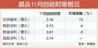 晶焱 前十一月每股賺5.87元