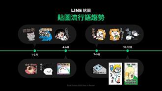 是在哈啰!LINE贴图反映流行语趋势