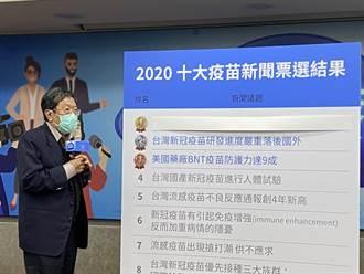 金傳春、陳世英、張科》科技防疫迎戰變種新冠