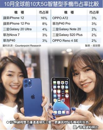 i12賣半個月 攻占5G出貨冠軍