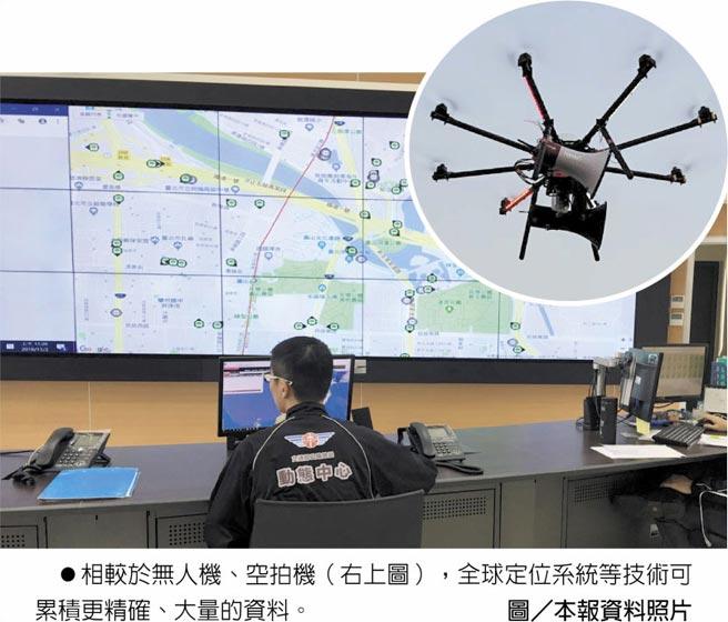 相較於無人機、空拍機(右上圖),全球定位系統等技術可累積更精確、大量的資料。圖/本報資料照片