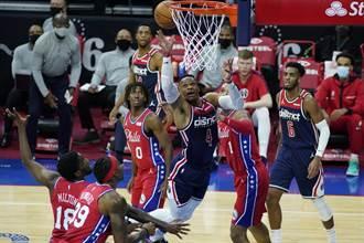 NBA》忍者龜處女秀摘大三元 巫師遭七六人逆襲