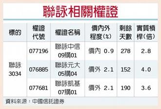 權證星光大道-中國信託證券 聯詠 漲價題材點火