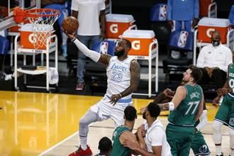 NBA》詹皇耶誕大戰得分史上第2 湖人痛扁獨行俠