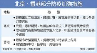 防疫超前部署,減少人潮流動 北京壓減各類迎春活動