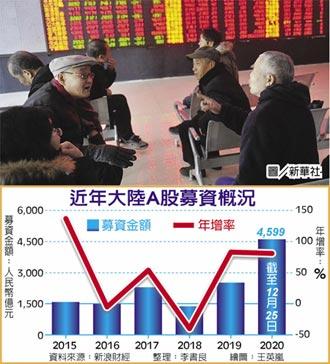A股IPO募資 十年新高