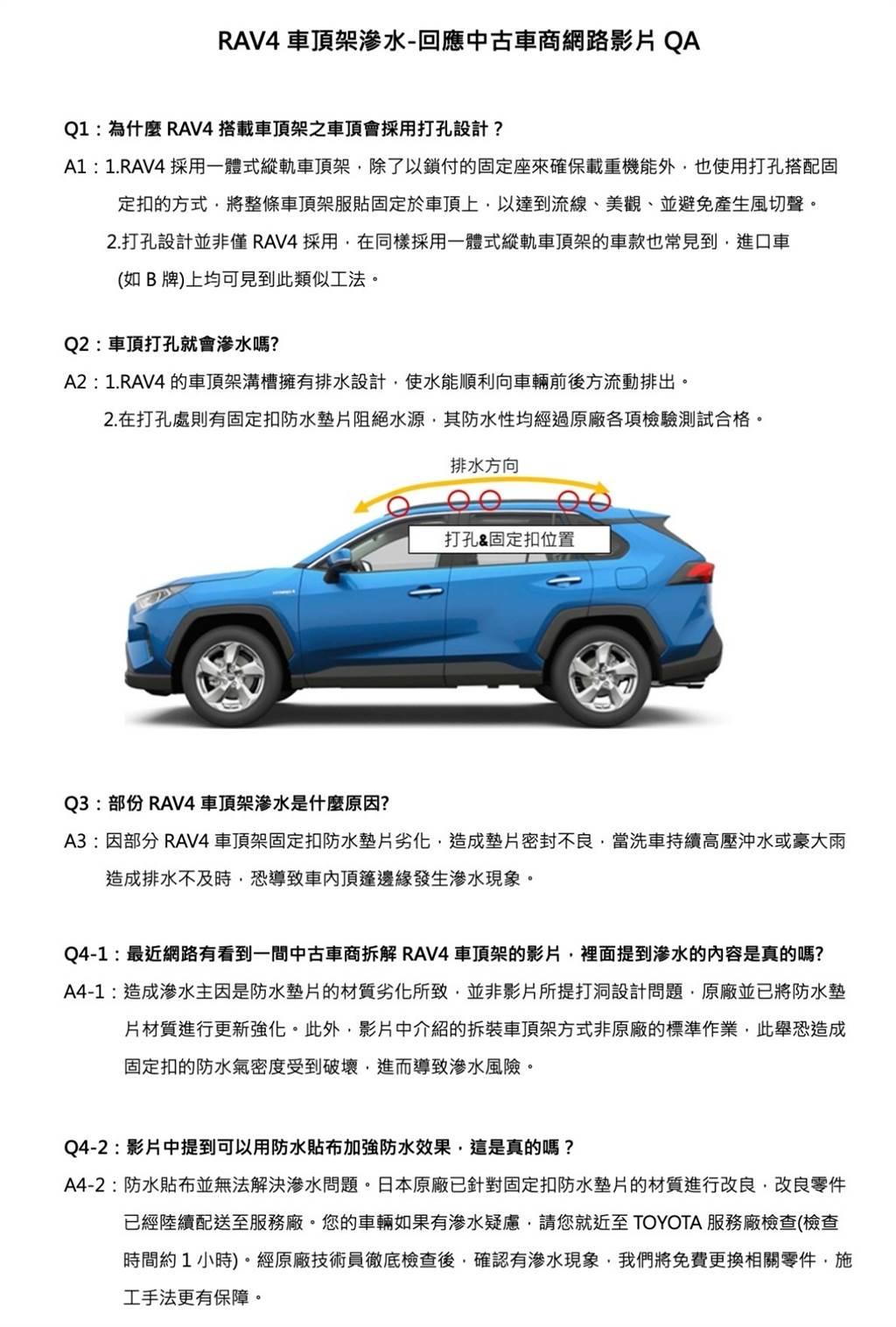 和泰在官網FAQ發布RAV4車頂架滲水-回應中古車商網路影片QA