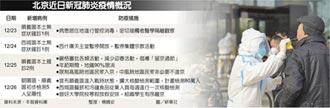 疫情升溫 北京順義區進入戰時狀態