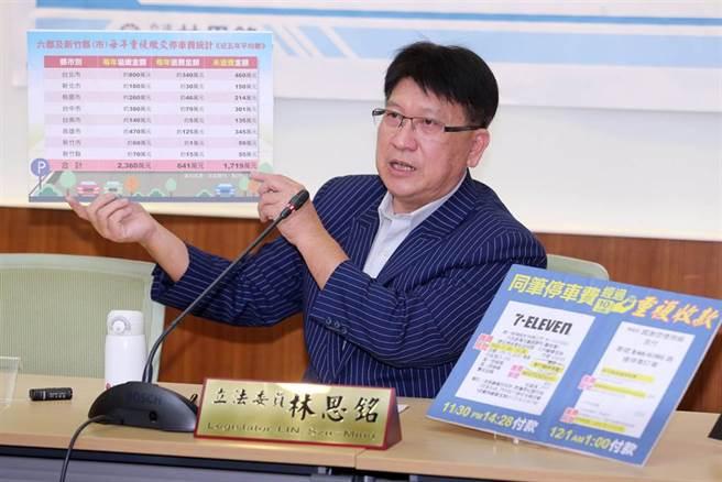 國民黨立委林思銘表示,光是6都加上新竹縣市1年就溢收2360萬停車費,退費手續繁雜還要扣代辦費。(黃世麒攝)