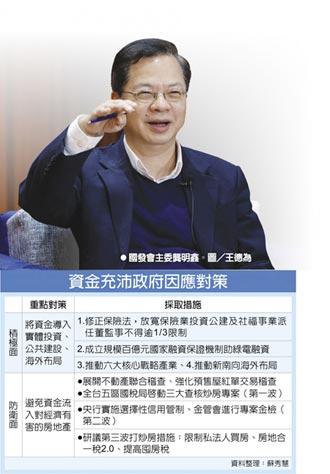 龔明鑫:明年樂觀成長逾4%