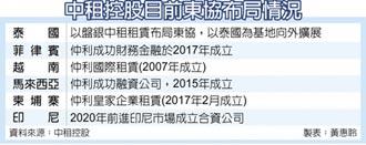 中租控股泰国子公司 签1亿美元联贷