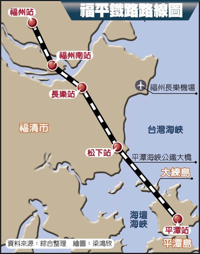 福平鐵路路線圖