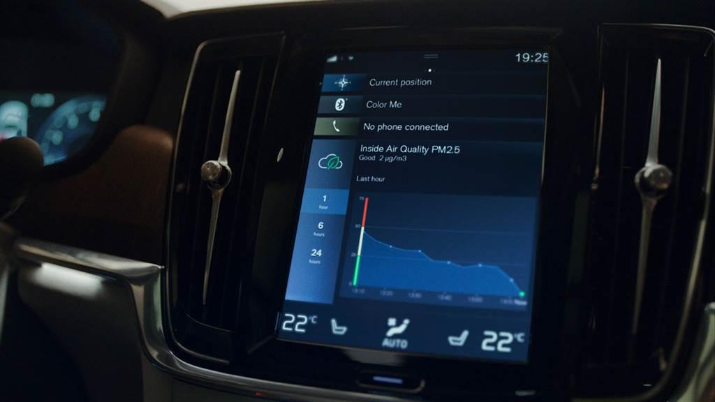 新年式車型升級AAC高效複合清淨科技,可有效過濾99.9%之PM2.5與98.3之PM0.3懸浮微粒。