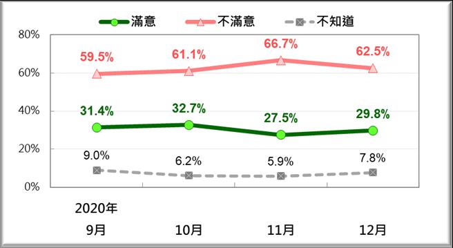 台湾人对开放含瘦肉精美猪进口政策的反应。(台湾民意基金会提供)