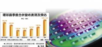 徐秀蘭:明年矽晶圓一定會漲