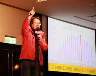 台灣邁向新創之都 林右昌:以基隆城博會召喚全台