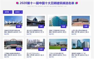 頭條揭密》張開眼睛扶好下巴 陸2020十大醜陋建築評選揭曉