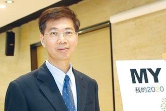 東華大學副校長朱景鵬:中歐談成投資協定 中美歐有合作空間