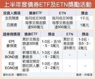 債券ETF、ETN獎勵活動 1月4日啟動