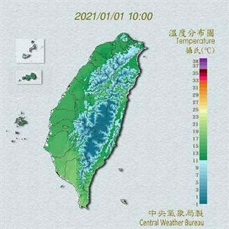 本波寒流逐日減弱 這天北台轉濕涼有雨