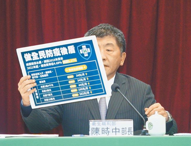 衛福部長陳時中昨宣布健保費率漲至5.17%。(張鎧乙攝)