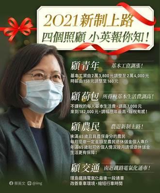 新年新政策上路 蔡英文臉書分享「四項照顧」