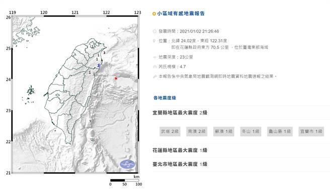 今日晚間21時26分左右,出現小區域有感地震,宜蘭縣地區最大震度2級。(氣象局)